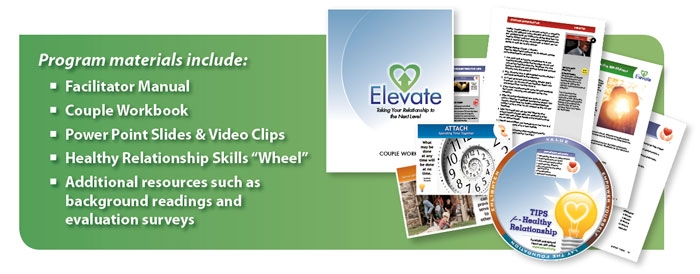 Program materials include manual, workbook, powerpoint slides, wheel, background readings